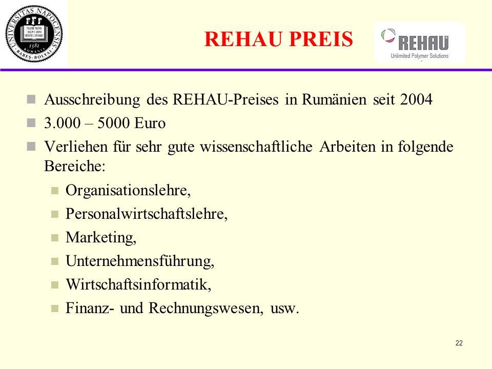 REHAU PREIS Ausschreibung des REHAU-Preises in Rumänien seit 2004 3.000 – 5000 Euro Verliehen für sehr gute wissenschaftliche Arbeiten in folgende Bereiche: Organisationslehre, Personalwirtschaftslehre, Marketing, Unternehmensführung, Wirtschaftsinformatik, Finanz- und Rechnungswesen, usw.