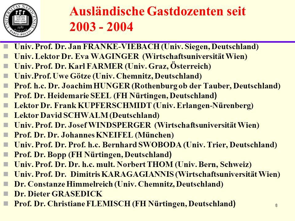 Ausländische Gastdozenten seit 2003 - 2004 Univ.Prof.