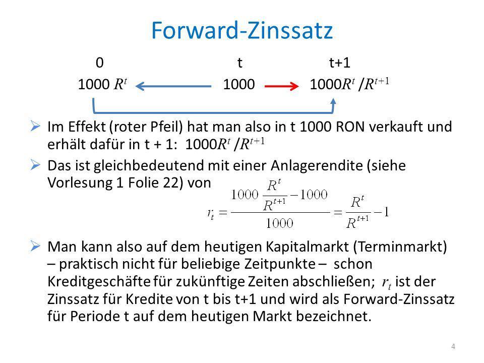 Forward-Zinssatz 0 t t+1 1000 R t 1000 1000 R t / R t+1 Im Effekt (roter Pfeil) hat man also in t 1000 RON verkauft und erhält dafür in t + 1: 1000 R t / R t+1 Das ist gleichbedeutend mit einer Anlagerendite (siehe Vorlesung 1 Folie 22) von Man kann also auf dem heutigen Kapitalmarkt (Terminmarkt) – praktisch nicht für beliebige Zeitpunkte – schon Kreditgeschäfte für zukünftige Zeiten abschließen; r t ist der Zinssatz für Kredite von t bis t+1 und wird als Forward-Zinssatz für Periode t auf dem heutigen Markt bezeichnet.