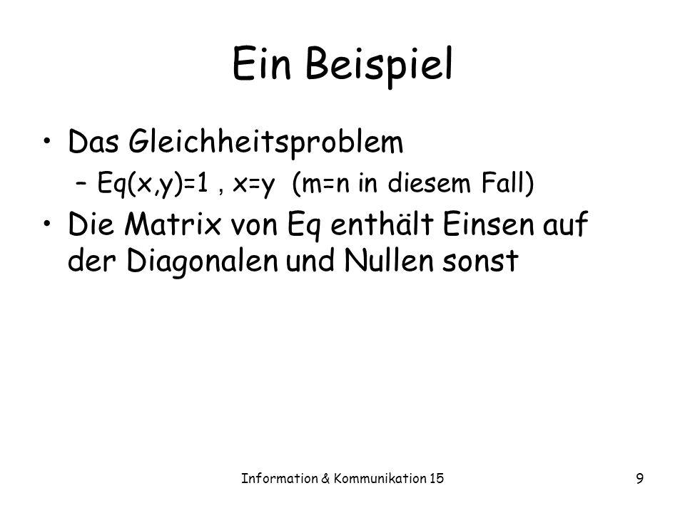Information & Kommunikation 159 Ein Beispiel Das Gleichheitsproblem –Eq(x,y)=1, x=y (m=n in diesem Fall) Die Matrix von Eq enthält Einsen auf der Diag