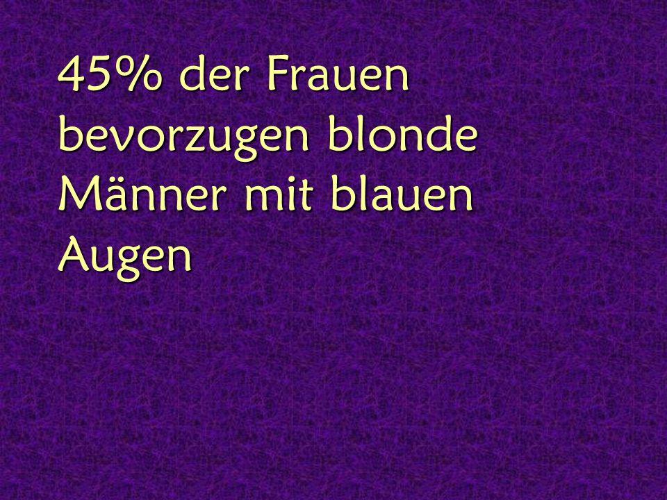 36% der Frauen würden FKK eher befürworten