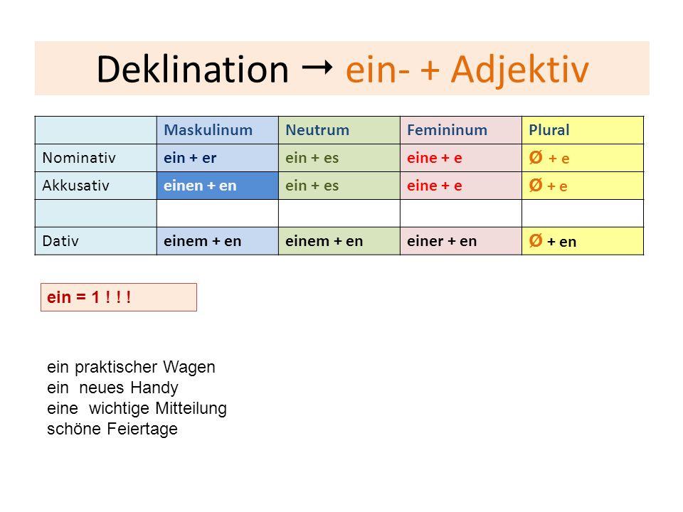 MaskulinumNeutrumFemininumPlural Nominativkein + erkein + eskeine + ekeine + en Akkusativkeinen + enkein + eskeine + ekeine + en Dativkeinem + en keiner + enkeine + en Deklination kein-, mein,...