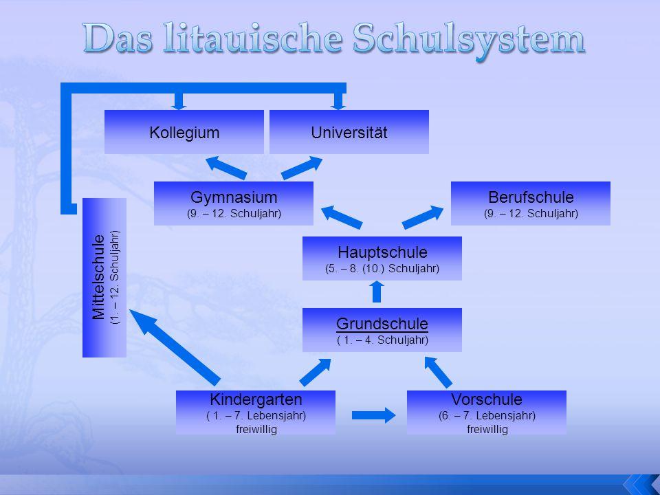 KollegiumUniversität Mittelschule (1. – 12. Schuljahr) Gymnasium (9.