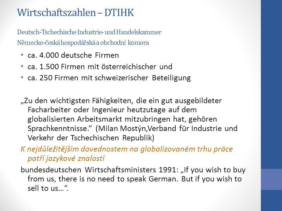 Wirtschaftszahlen – DTIHK Deutsch-Tschechische Industrie- und Handelskammer Německo-česká hospodářská a obchodní komora ca. 4.000 deutsche Firmen ca.