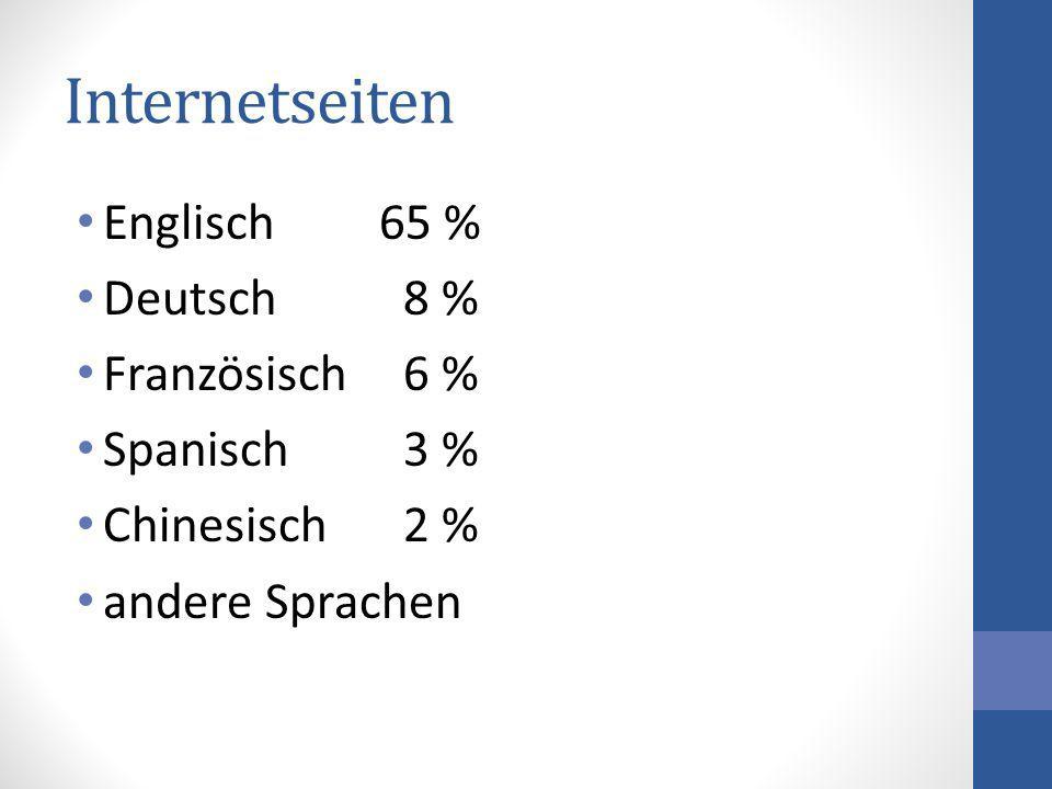 Internetseiten Englisch65 % Deutsch 8 % Französisch 6 % Spanisch 3 % Chinesisch 2 % andere Sprachen