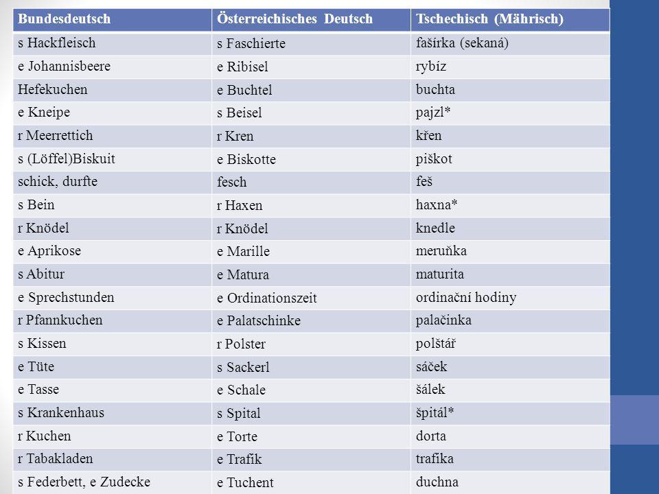 Deutsch in der Geschichte Umgangssprache TschechischDeutsch Böhmen / Mähren 190062,4 %35,1 % Znaim / Znojmo (Bezirk): 57 000 DT (77 %) – 17 000 CZ (23 %) Iglau / Jihlava (Stadt): 20 525 DT (79 %) – 5 210 CZ (21 %) Nikolsburg / Mikulov (Bezirk): 47 000 DT (96 %) – 1 250 CZ (4 %) Göding / Hodonín (Bezirk): 10 700 DT (15 %) – 54 600 CZ (85 %) Grenzgebiet Mähren: 198 000 DT (37,2 %) – 333 800 CZ (62,7 %)