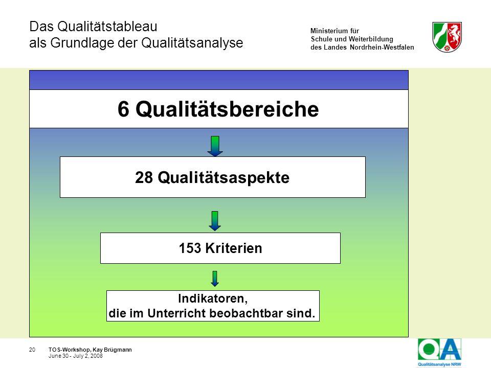Ministerium für Schule und Weiterbildung des Landes Nordrhein-Westfalen TOS-Workshop, Kay Brügmann20 June 30 - July 2, 2008 Das Qualitätstableau als G