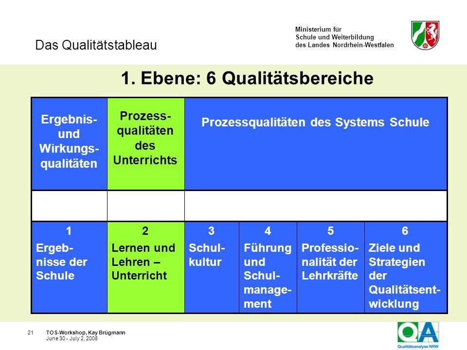Ministerium für Schule und Weiterbildung des Landes Nordrhein-Westfalen TOS-Workshop, Kay Brügmann21 June 30 - July 2, 2008 Das Qualitätstableau Proze