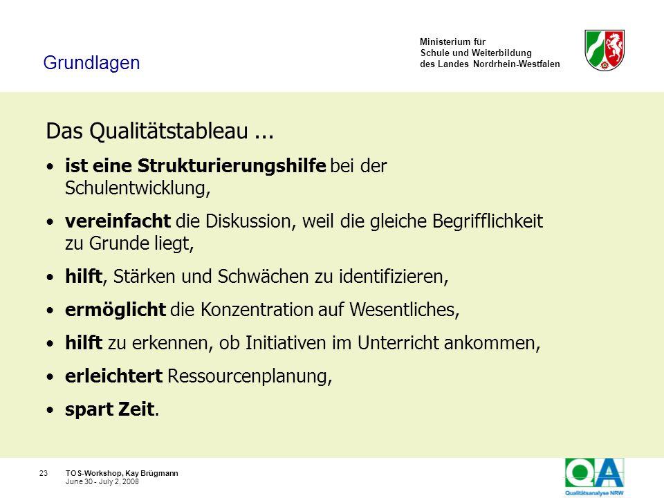 Ministerium für Schule und Weiterbildung des Landes Nordrhein-Westfalen TOS-Workshop, Kay Brügmann23 June 30 - July 2, 2008 Das Qualitätstableau... is