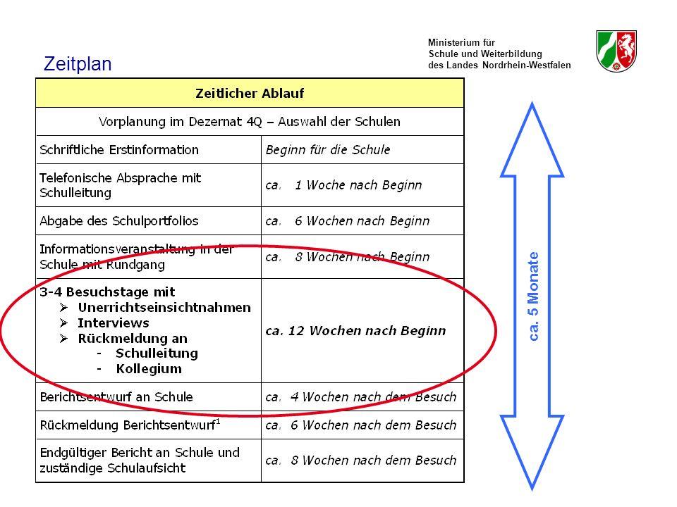 Ministerium für Schule und Weiterbildung des Landes Nordrhein-Westfalen TOS-Workshop, Kay Brügmann25 June 30 - July 2, 2008 ca. 5 Monate Zeitplan