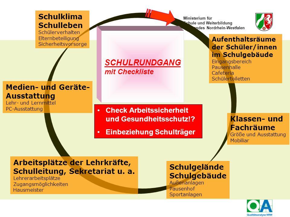 Ministerium für Schule und Weiterbildung des Landes Nordrhein-Westfalen SCHULRUNDGANG mit Checkliste Aufenthaltsräume der Schüler/innen im Schulgebäud