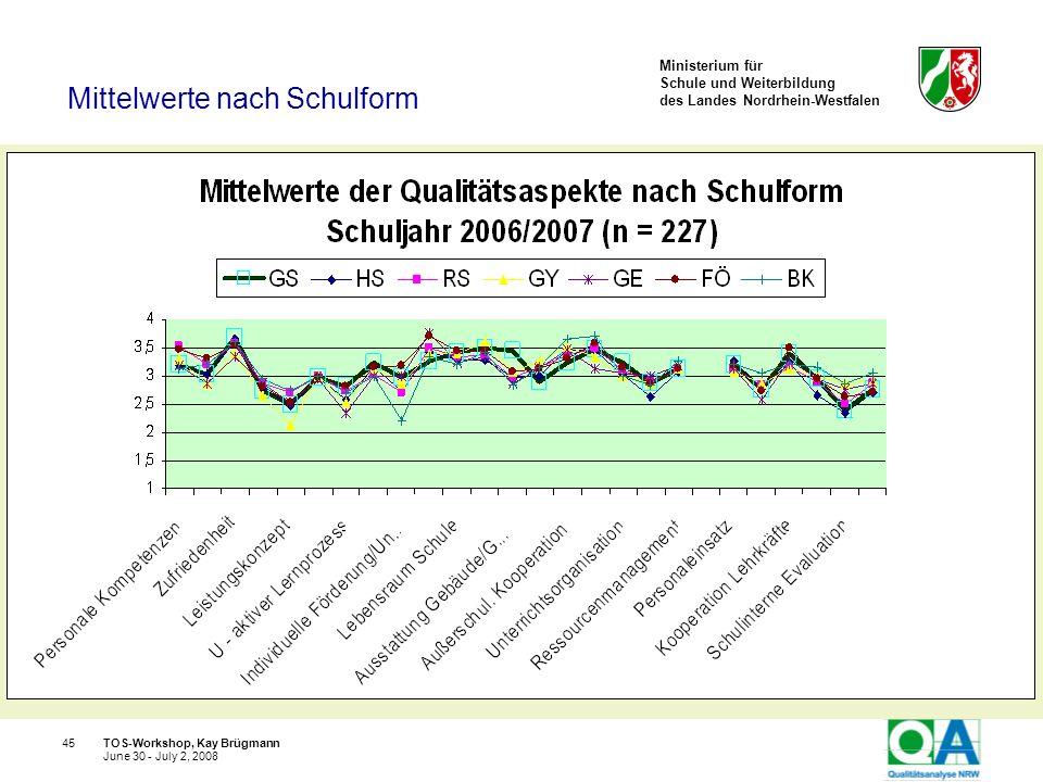 Ministerium für Schule und Weiterbildung des Landes Nordrhein-Westfalen TOS-Workshop, Kay Brügmann45 June 30 - July 2, 2008 Mittelwerte aller Schulfor