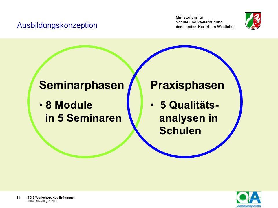 Ministerium für Schule und Weiterbildung des Landes Nordrhein-Westfalen TOS-Workshop, Kay Brügmann54 June 30 - July 2, 2008 Seminarphasen 8 Module in