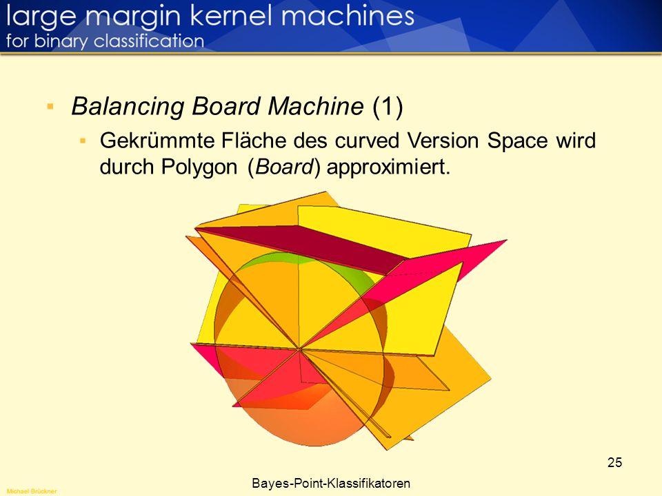 25 Bayes-Point-Klassifikatoren Balancing Board Machine (1) Gekrümmte Fläche des curved Version Space wird durch Polygon (Board) approximiert.