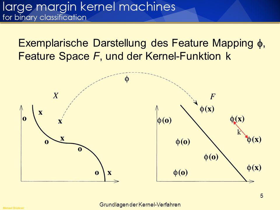 5 Exemplarische Darstellung des Feature Mapping, Feature Space F, und der Kernel-Funktion k Grundlagen der Kernel-Verfahren