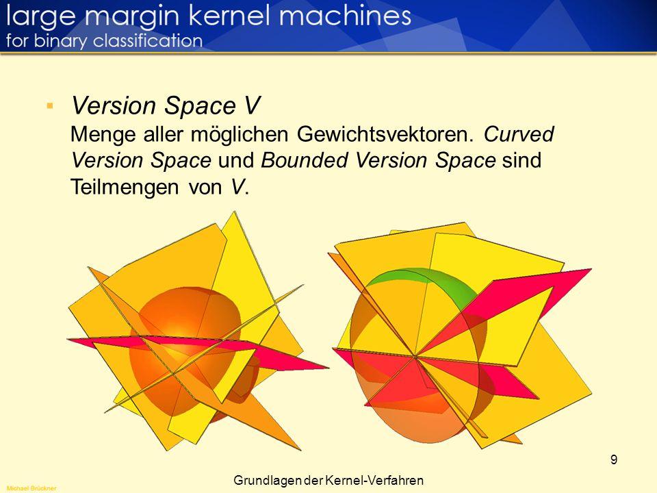 9 Version Space V Menge aller möglichen Gewichtsvektoren. Curved Version Space und Bounded Version Space sind Teilmengen von V. Grundlagen der Kernel-