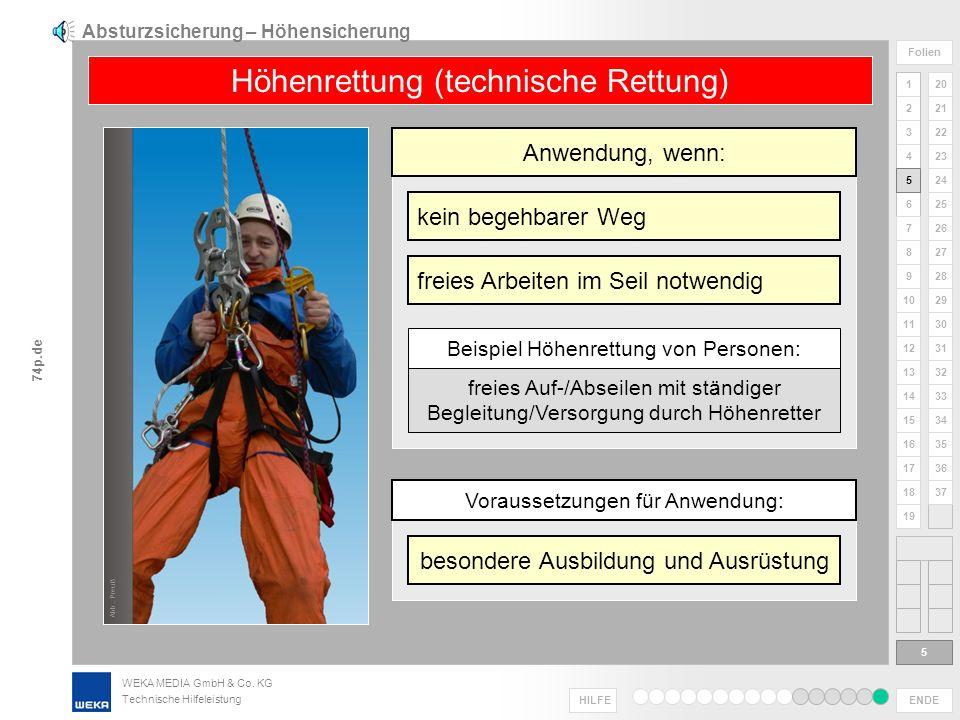 WEKA MEDIA GmbH & Co. KG Technische Hilfeleistung ENDE HILFE 1 2 3 4 5 6 Folien 7 8 9 10 11 12 13 14 15 16 17 18 19 20 21 22 23 24 25 26 27 28 29 30 3