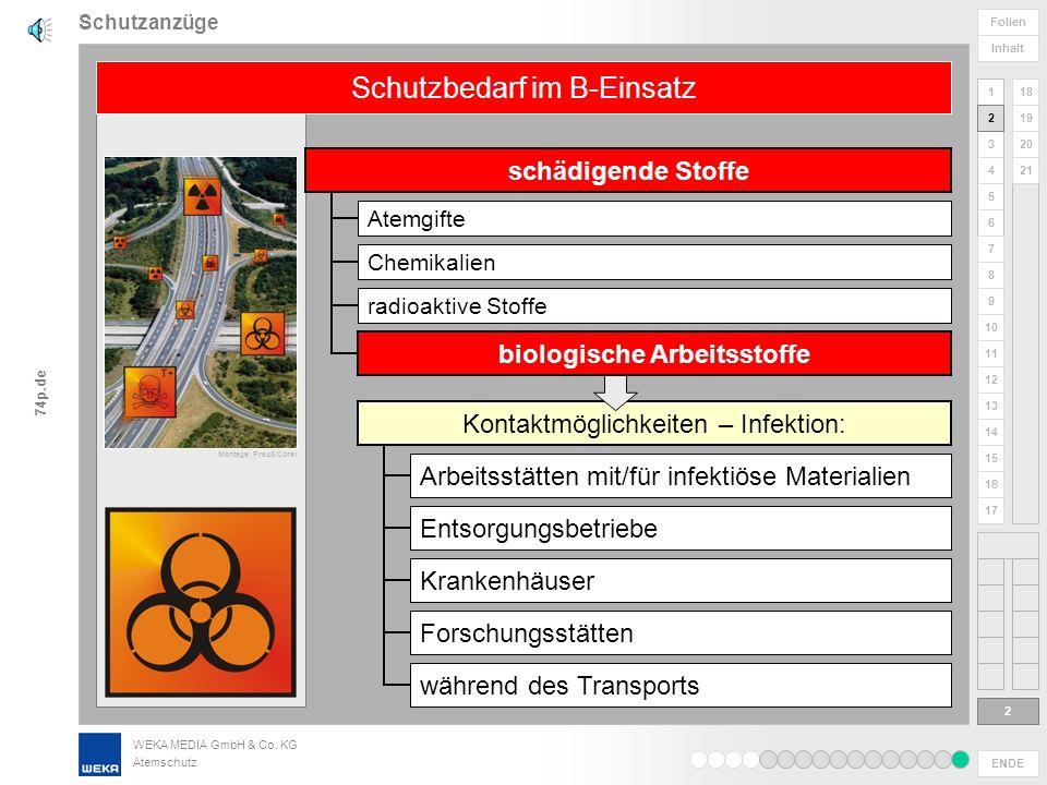 WEKA MEDIA GmbH & Co. KG Atemschutz ENDE 1 2 3 4 5 6 Folien Inhalt 74p.de 7 8 9 10 11 12 13 14 15 16 17 18 19 20 21 Schutzanzüge 1 Herzlich willkommen