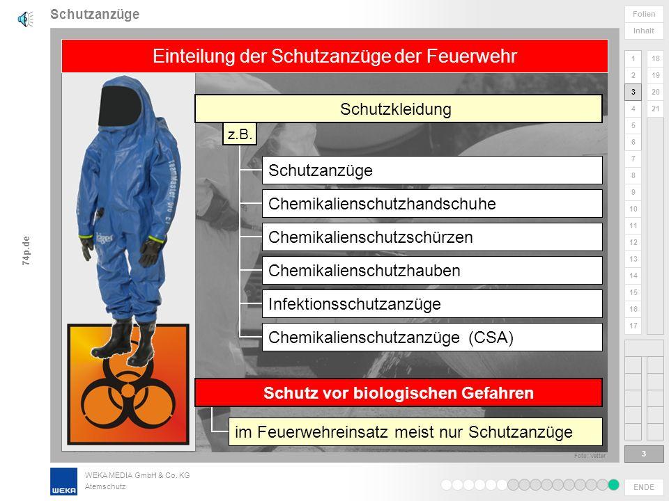 WEKA MEDIA GmbH & Co. KG Atemschutz ENDE 1 2 3 4 5 6 Folien Inhalt 74p.de 7 8 9 10 11 12 13 14 15 16 17 18 19 20 21 Schutzanzüge 2 2 schädigende Stoff