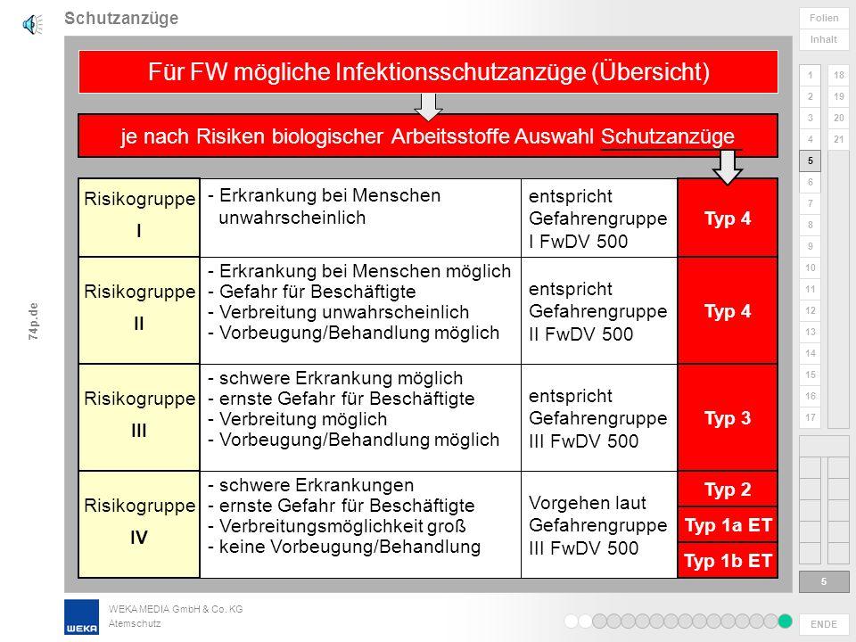 WEKA MEDIA GmbH & Co. KG Atemschutz ENDE 1 2 3 4 5 6 Folien Inhalt 74p.de 7 8 9 10 11 12 13 14 15 16 17 18 19 20 21 Form 3Form 2 Form 1 Schutzanzüge 4