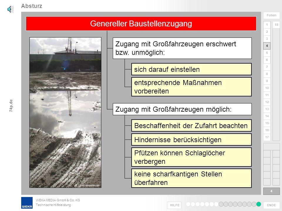 WEKA MEDIA GmbH & Co. KG Technische Hilfeleistung ENDE HILFE 1 2 3 4 5 6 Folien 7 8 9 10 11 12 13 14 15 16 17 18 74p.de Absturz 3 3 Absturz einer Pers