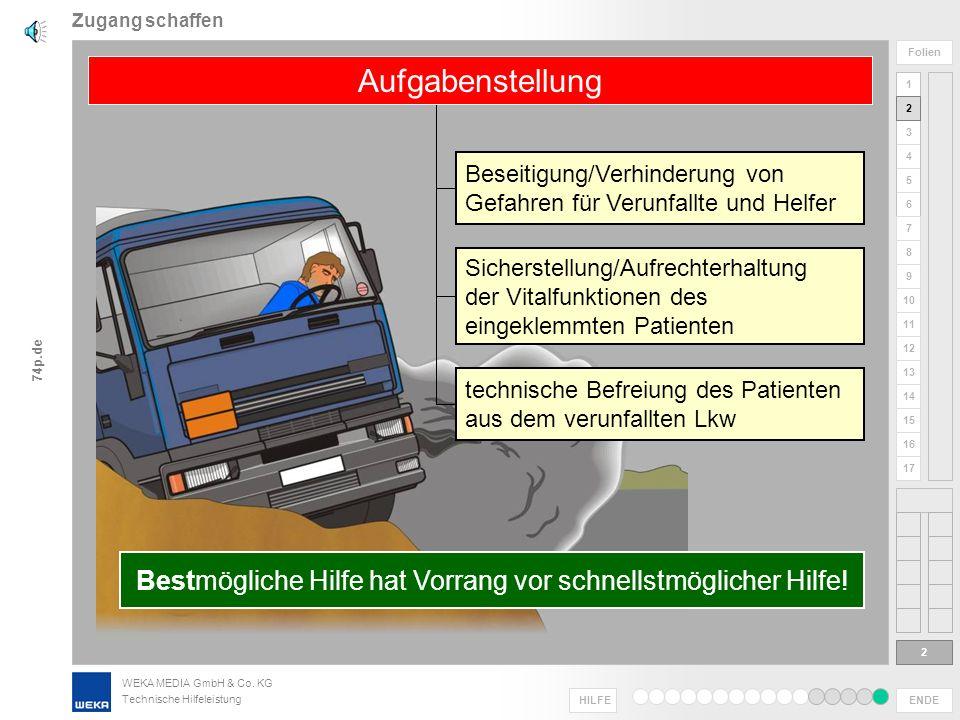 WEKA MEDIA GmbH & Co. KG Technische Hilfeleistung ENDE HILFE 1 2 3 4 5 6 Folien 7 8 9 10 11 12 13 14 15 16 17 74p.de Patientenorientierte Rettung – Lk