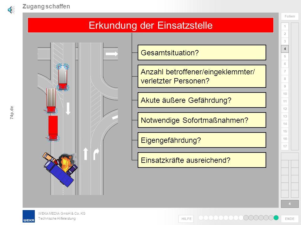 WEKA MEDIA GmbH & Co. KG Technische Hilfeleistung ENDE HILFE 1 2 3 4 5 6 Folien 7 8 9 10 11 12 13 14 15 16 17 74p.de häufiges Problem Zeitfenster für