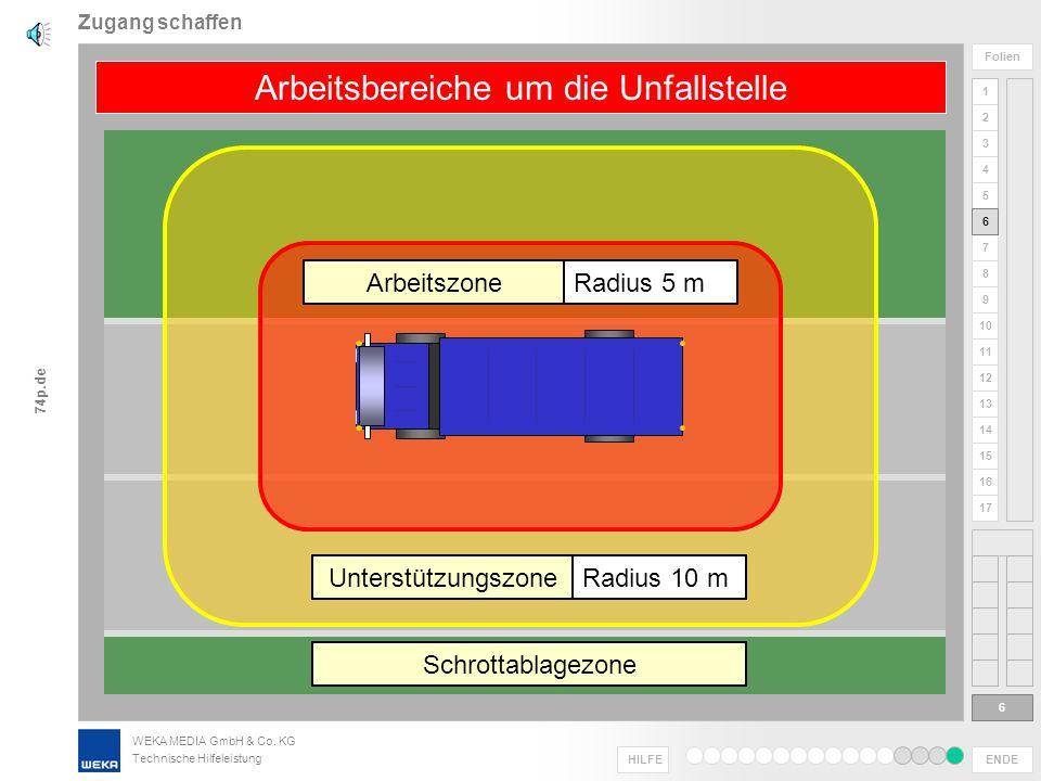 WEKA MEDIA GmbH & Co. KG Technische Hilfeleistung ENDE HILFE 1 2 3 4 5 6 Folien 7 8 9 10 11 12 13 14 15 16 17 74p.de Eigenschutz geht immer vor! Zugan