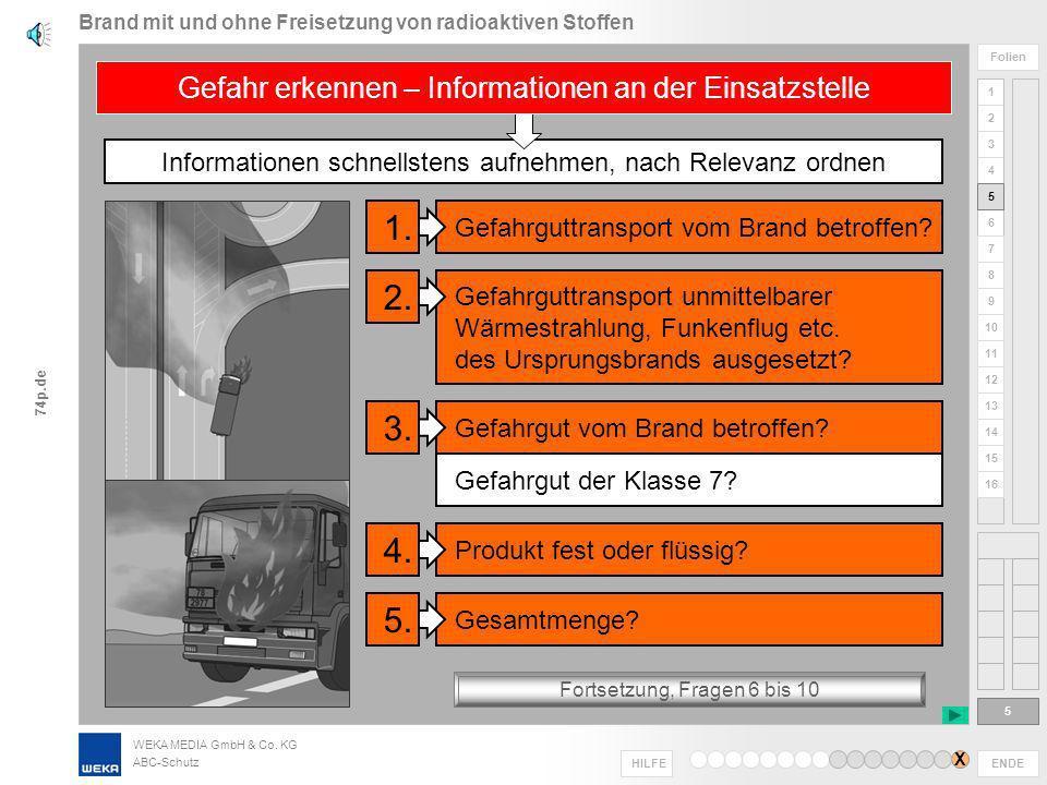 WEKA MEDIA GmbH & Co. KG ABC-Schutz ENDE HILFE 1 2 3 4 5 6 Folien 7 8 9 10 11 12 13 14 15 16 74p.de Übersicht verschaffen Was genau ist in Brand gerat