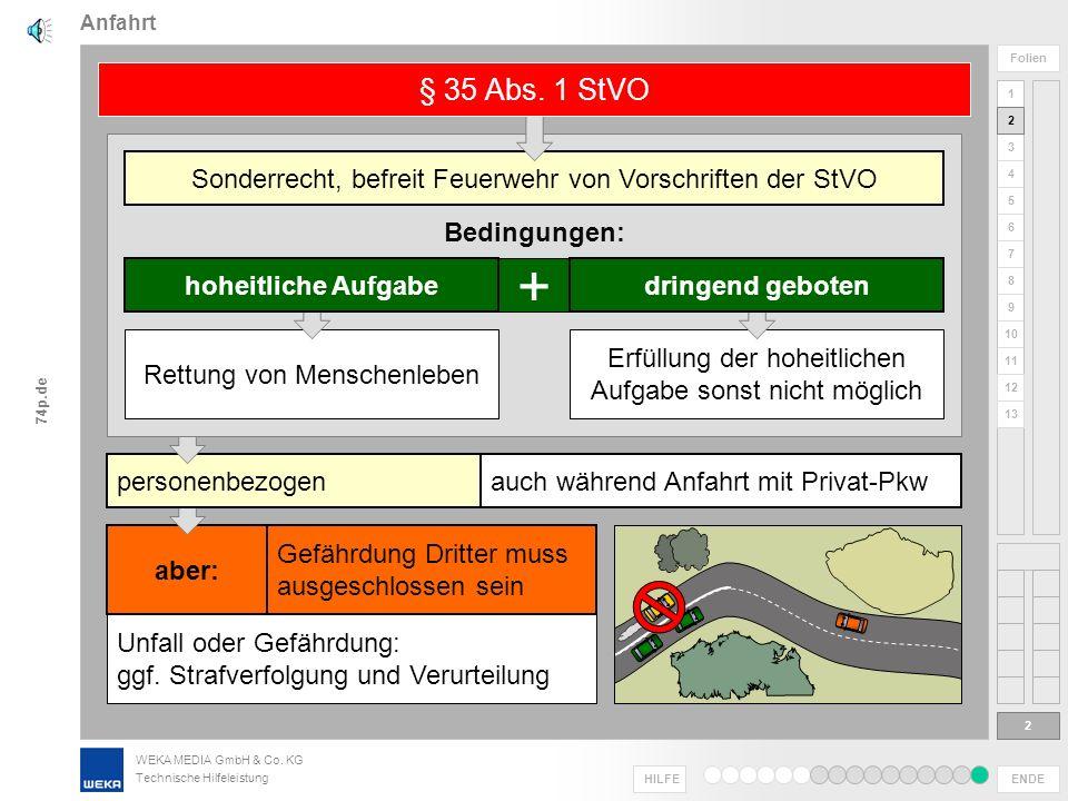 WEKA MEDIA GmbH & Co. KG Technische Hilfeleistung ENDE HILFE 1 2 3 4 5 6 7 8 9 10 11 Folien 74p.de 12 13 Busunfälle Anfahrt, Verhalten und Verkehrsabs