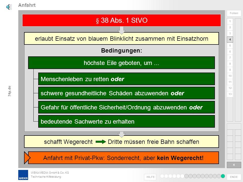 WEKA MEDIA GmbH & Co. KG Technische Hilfeleistung ENDE HILFE 1 2 3 4 5 6 7 8 9 10 11 Folien 74p.de 12 13 Anfahrt 3 3 keine Gefährdung Dritterkeine Sch