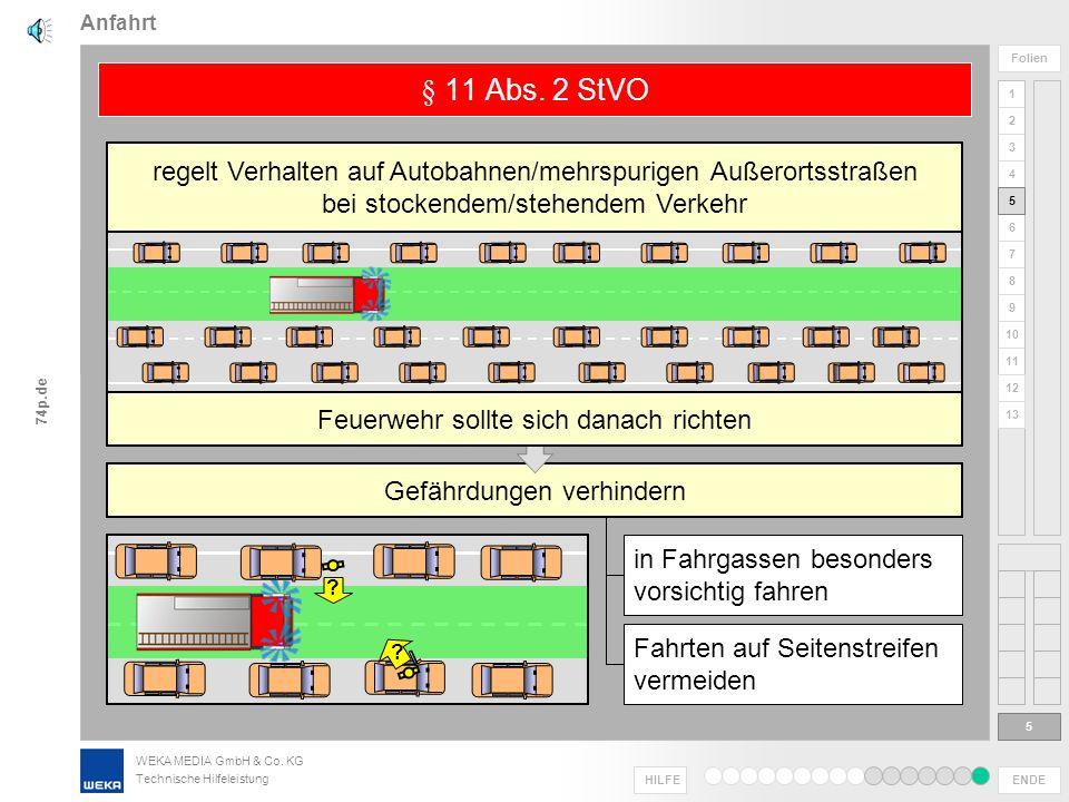 WEKA MEDIA GmbH & Co. KG Technische Hilfeleistung ENDE HILFE 1 2 3 4 5 6 7 8 9 10 11 Folien 74p.de 12 13 schafft Wegerecht Dritte müssen freie Bahn sc