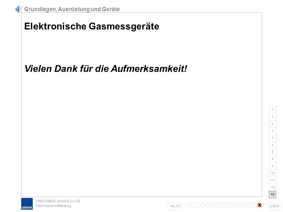 WEKA MEDIA GmbH & Co. KG Technische Hilfeleistung 1 2 3 4 5 6 7 8 9 ENDE 10 11 12 13 HILFE Elektronische Gasmessgeräte Ex-Meter II (Fa. MSA Auer) Diff