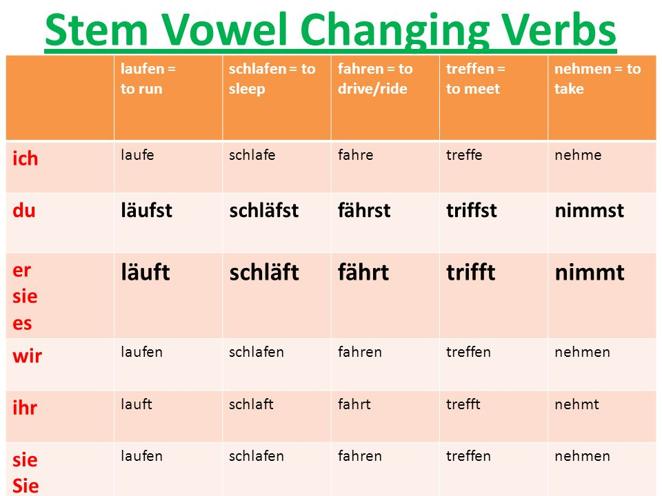 Answer the following questions in German sentences based on the listening activity you just heard.