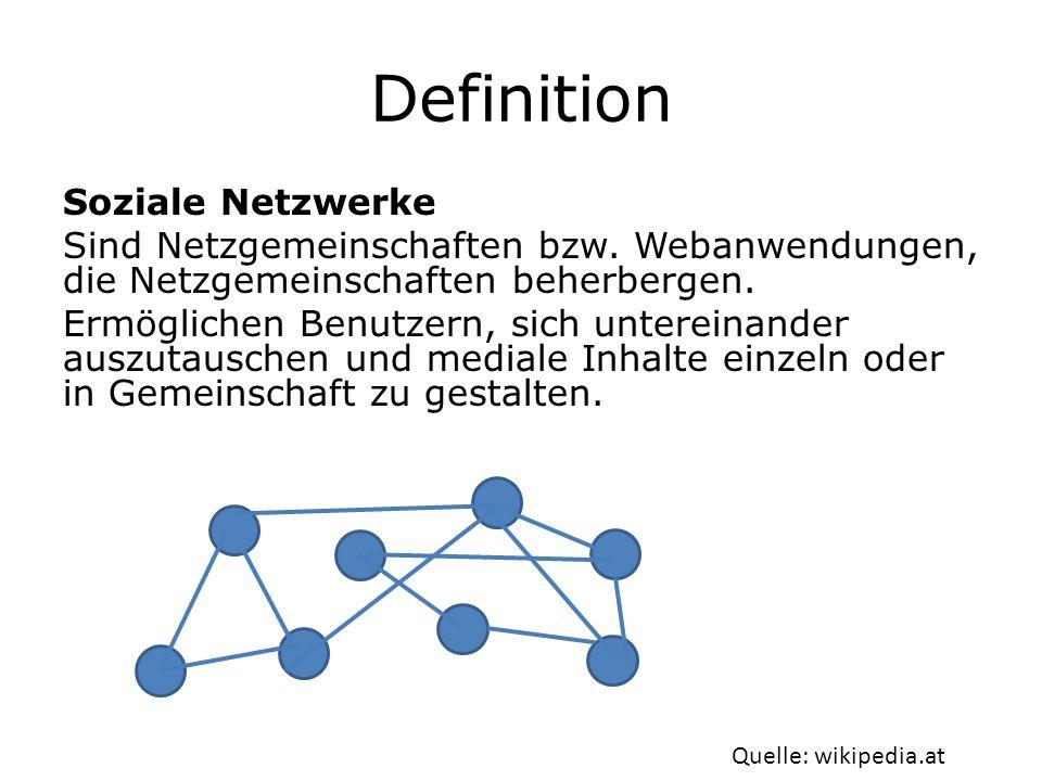 Bekannte Netzwerke Facebook My Space Twitter Netlog SchülerVZ StudiVZ SMS.at Flickr …