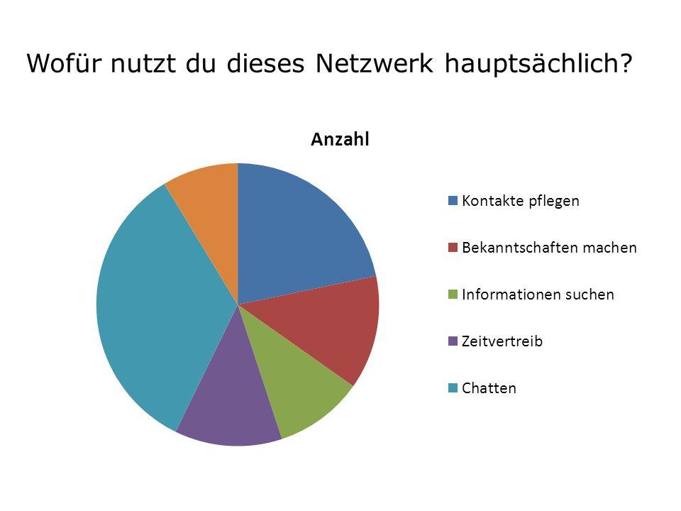 Wie lange hältst du dich in diesem Netzwerk pro Tag auf?