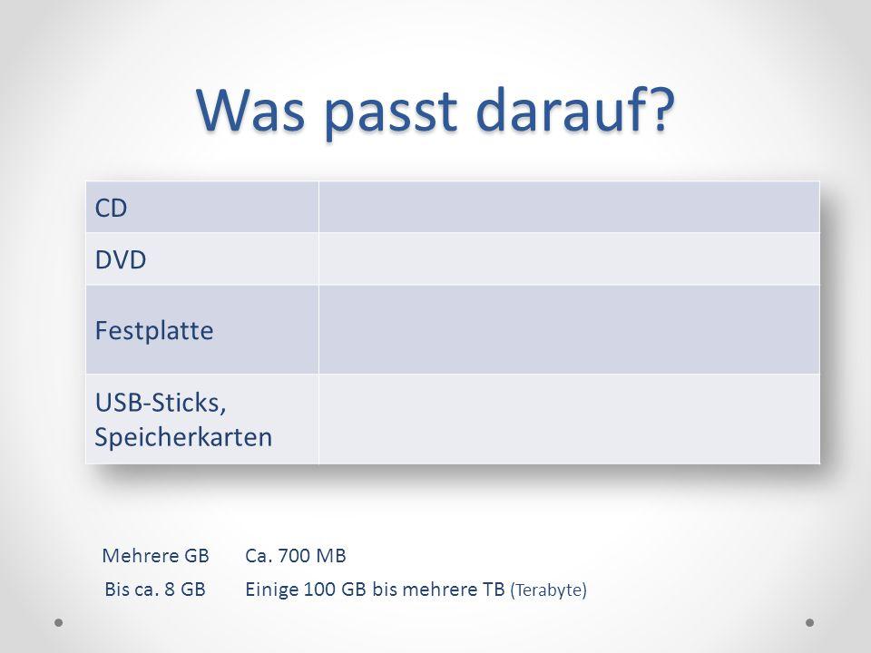 Was passt darauf? Ca. 700 MB Bis ca. 8 GBEinige 100 GB bis mehrere TB (Terabyte) Mehrere GB