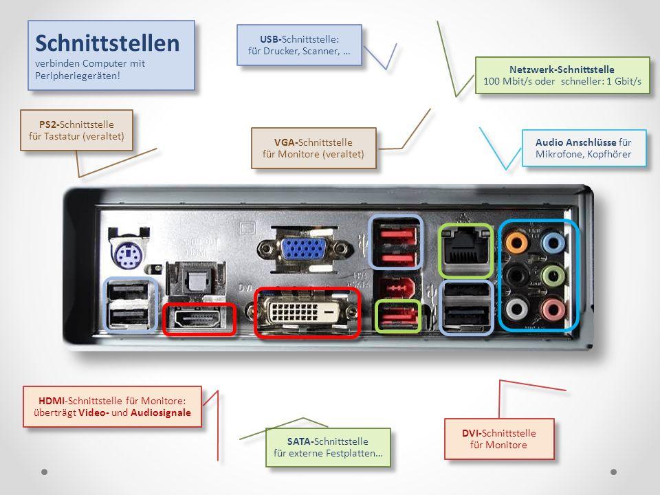 Schnittstellen verbinden Computer mit Peripheriegeräten! Audio Anschlüsse für Mikrofone, Kopfhörer USB-Schnittstelle: für Drucker, Scanner, … VGA-Schn