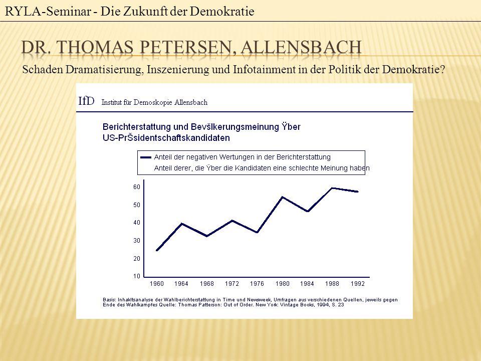 RYLA-Seminar - Die Zukunft der Demokratie Schaden Dramatisierung, Inszenierung und Infotainment in der Politik der Demokratie?