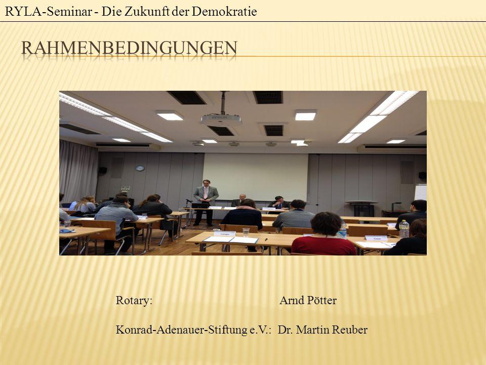 Im Januar hochaktuelle politische Themen: Wulff-Affäre Stuttgart 21 Aktuelle Umfragewerte: FDP: 2 Prozent Piratenpartei: 6 Prozent große Unterschiede zur aktuellen politischen Situation RYLA-Seminar - Die Zukunft der Demokratie