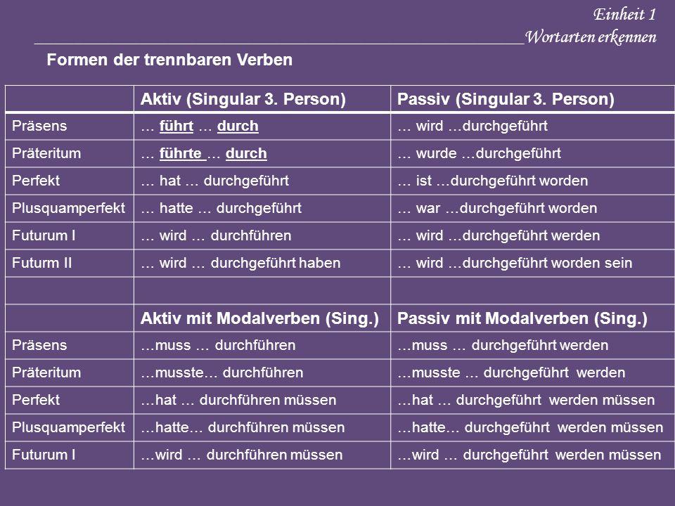 Einheit 1 ____________________________________________________Wortarten erkennen Formen der trennbaren Verben Aktiv (Singular 3. Person)Passiv (Singul