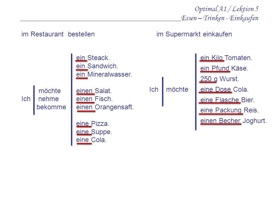 Optimal A1 / Lektion 5 __________________________________________Essen – Trinken - Einkaufen im Restaurant bestellen ein Steack. ein Sandwich. ein Min