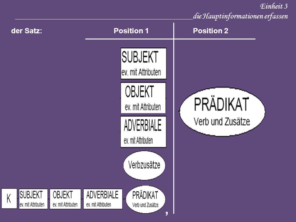 Adjektiv(gruppe)die griechische Akropolis Partizip(gruppe) die im 8.