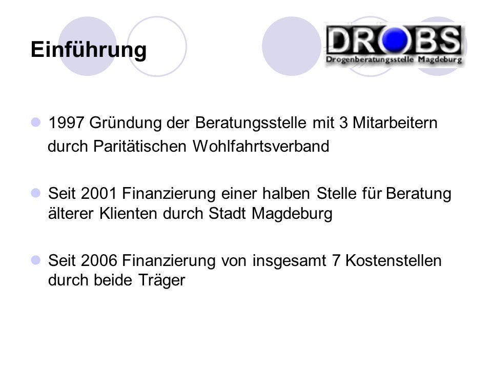 1997 Gründung der Beratungsstelle mit 3 Mitarbeitern durch Paritätischen Wohlfahrtsverband Seit 2001 Finanzierung einer halben Stelle für Beratung ält