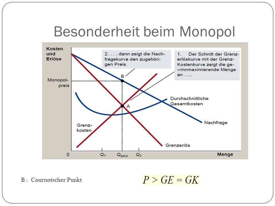 Besonderheit beim Monopol B : Cournotscher Punkt