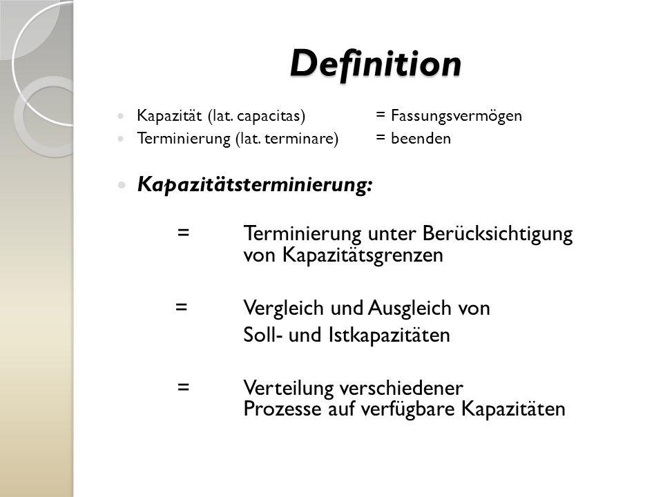 Definition Kapazität (lat.capacitas)= Fassungsvermögen Terminierung (lat.