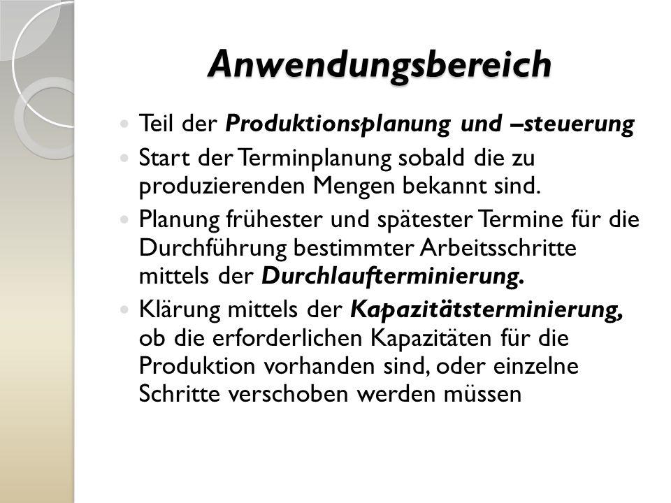 Anwendungsbereich Teil der Produktionsplanung und –steuerung Start der Terminplanung sobald die zu produzierenden Mengen bekannt sind.