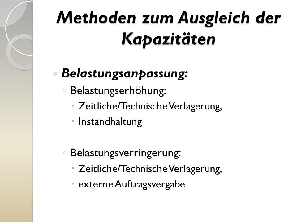 Methoden zum Ausgleich der Kapazitäten Belastungsanpassung: Belastungserhöhung: Zeitliche/Technische Verlagerung, Instandhaltung Belastungsverringerung: Zeitliche/Technische Verlagerung, externe Auftragsvergabe