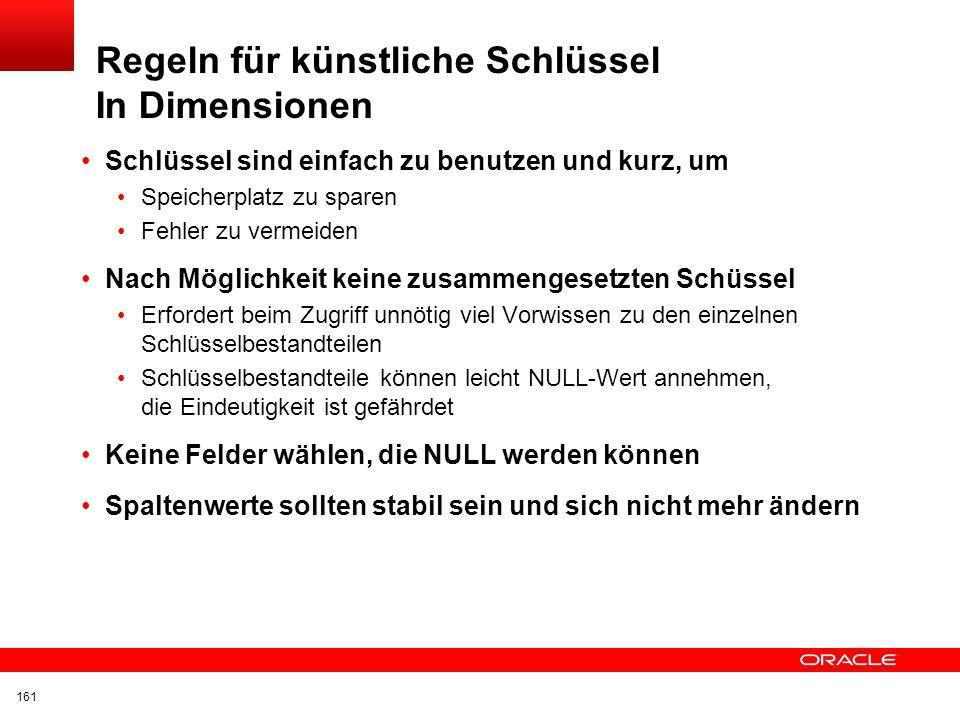 Click to edit title Click to edit Master text styles Insert Picture Here Umschlüsselung Alter Name Kunden_NR Anzahl Kinder Berufsgruppe Wohnart Einkom
