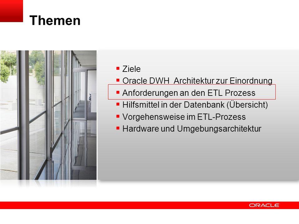 Click to edit title Click to edit Master text styles Insert Picture Here DWH-Kerndatenschicht 3 Normalform (3 NF) Subjekt-bezogen In Teilbereiche (Sub